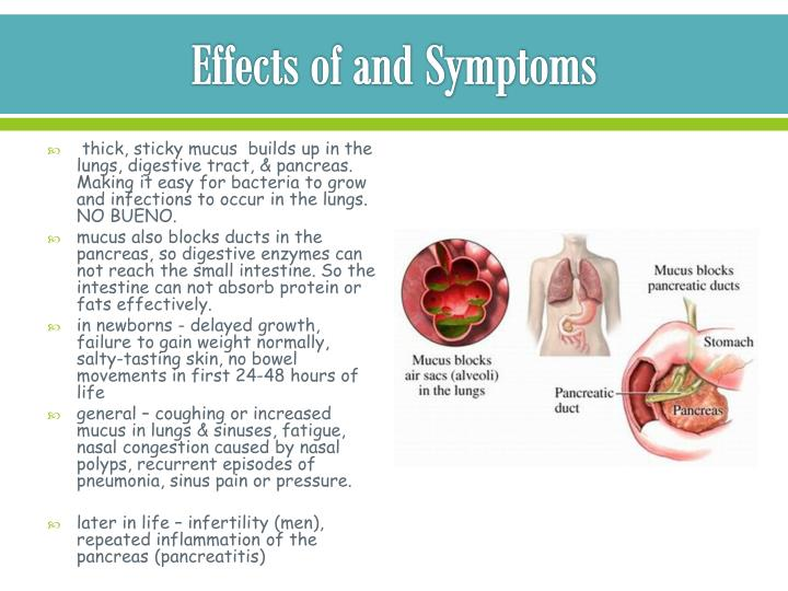 Effects of and Symptoms