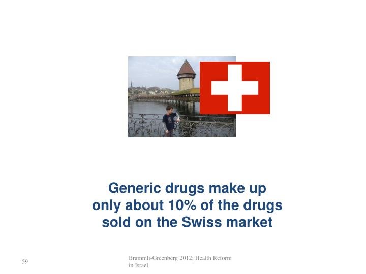 Generic drugs make up only about 10% of the drugs sold on the Swiss market
