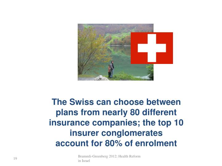 The Swiss can choose between plans from nearly 80