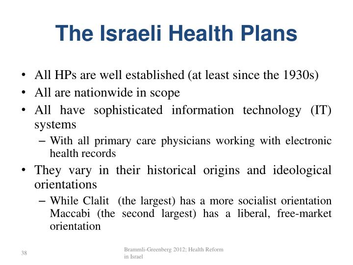 The Israeli Health Plans