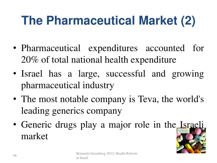 The Pharmaceutical Market (2)