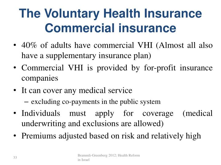 The Voluntary Health Insurance