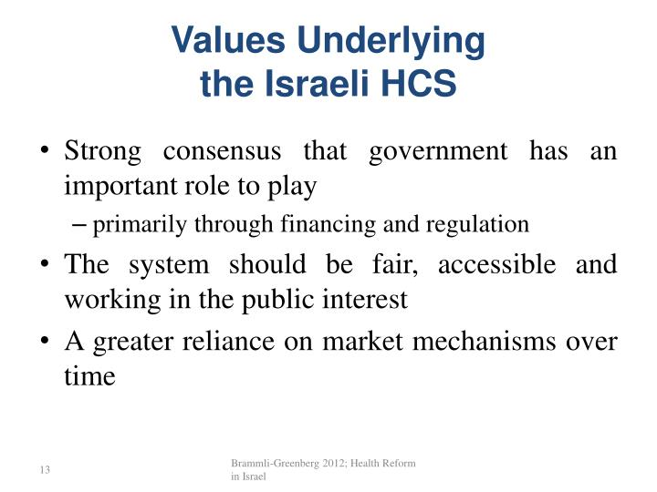 Values Underlying