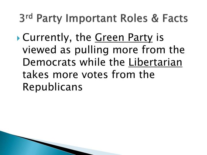 the role and importance of third parties in the united states election Minor political parties can play an important role in a county's politics by virtue of their ability to influence the controlling party to adopt some of their why are minor political parties important a: what are some minor parties who have contributed most to united states politics.