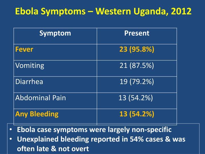 Ebola Symptoms –