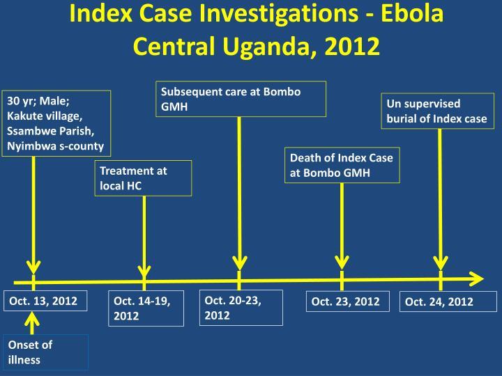 Index Case Investigations - Ebola