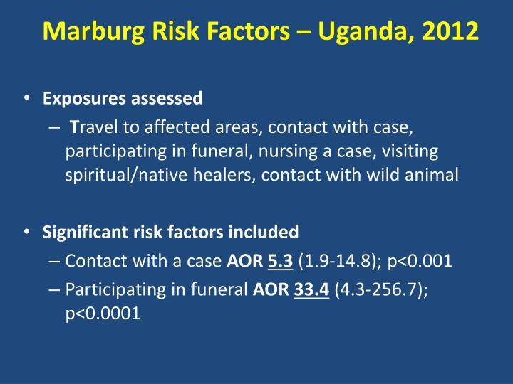 Marburg Risk Factors – Uganda, 2012