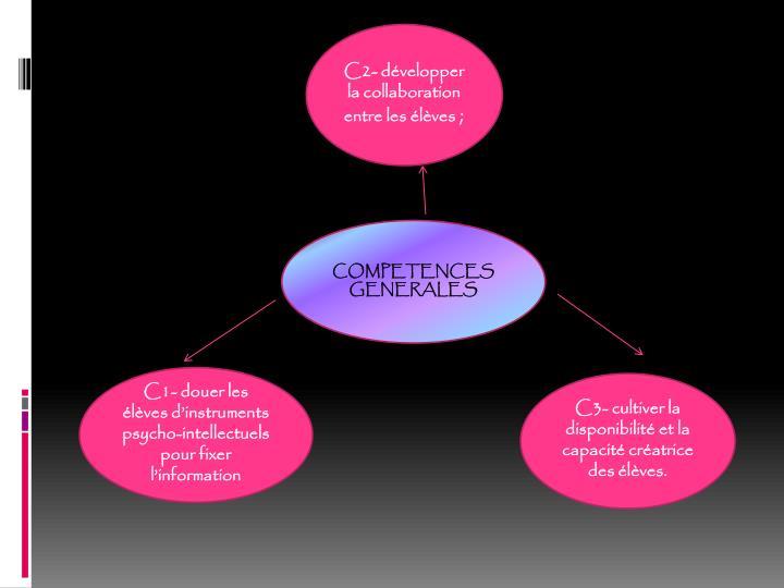 C2- développer la collaboration entre les élèves