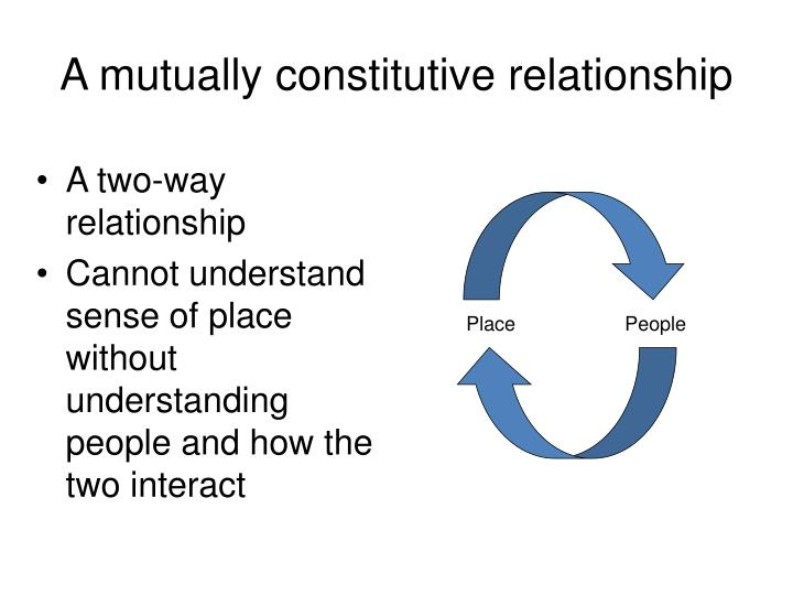 A mutually constitutive relationship