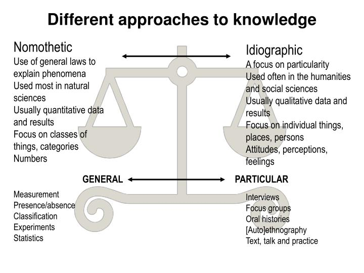 Different approaches to knowledge