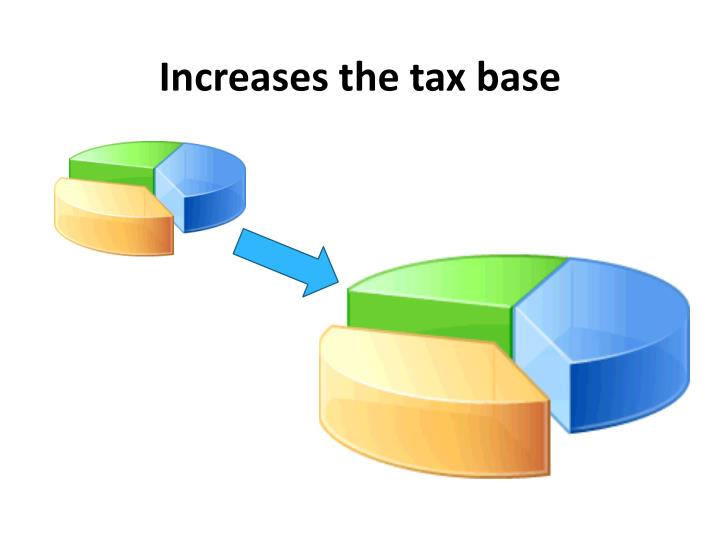 Increases the tax base