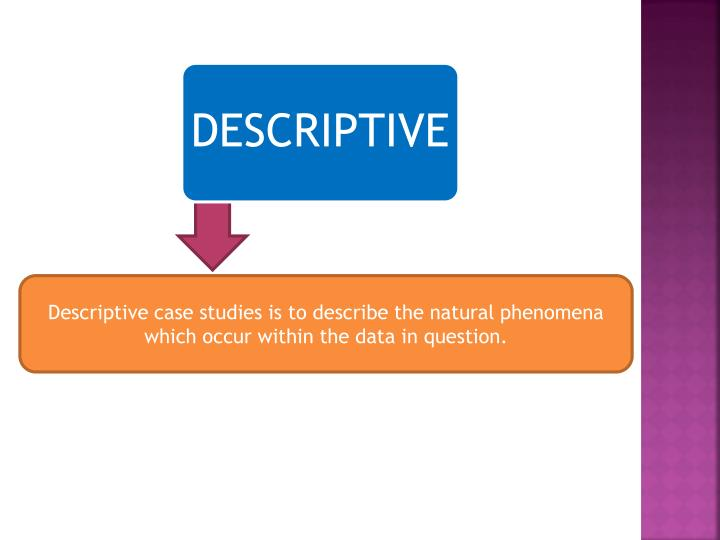 Descriptive case studies is to describe the natural phenomena which occur within the data in question.
