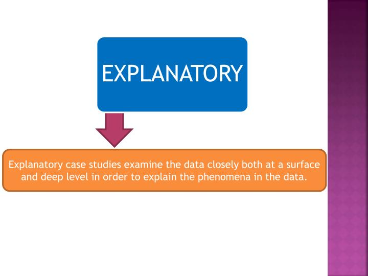 Explanatory case studies examine the data closely both at a surface and deep level in order to explain the phenomena in the data.