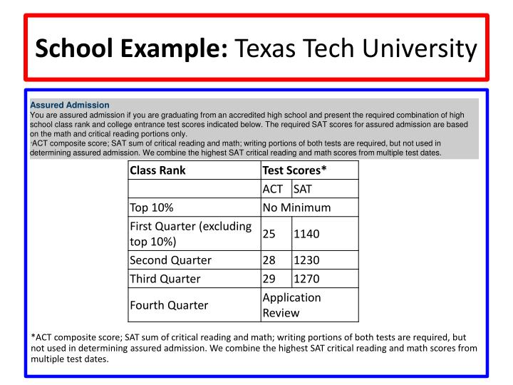 essays for texas tech application Gradesaver provides access to 1028 study guide pdfs and quizzes, 7911 literature essays, 2225 sample college application essays, 341 lesson plans, and ad-free surfing in this premium content, members only section of the site.
