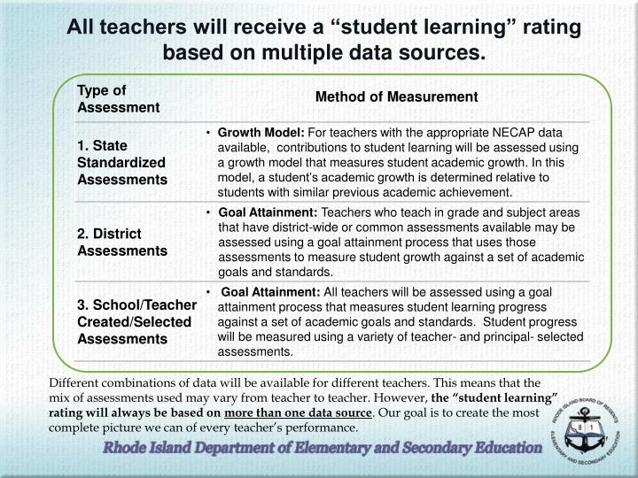 "All teachers will receive a ""student learning"" rating based on multiple data sources."