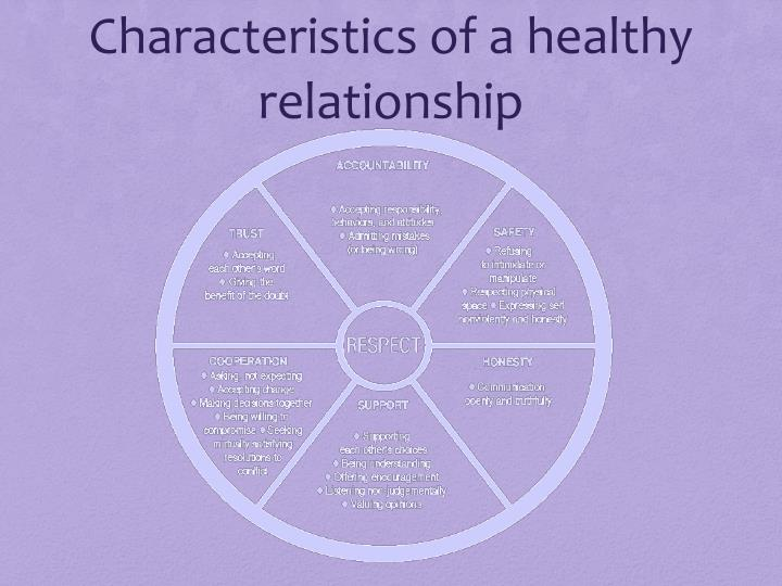 Characteristics of a healthy relationship