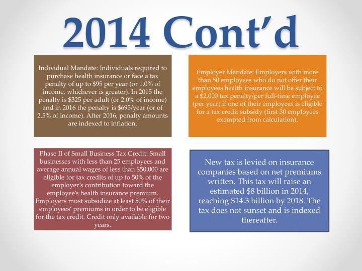 2014 Cont'd