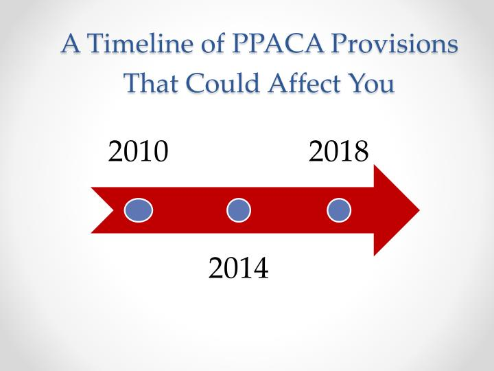 A t imeline of ppaca p rovisions that could affect you