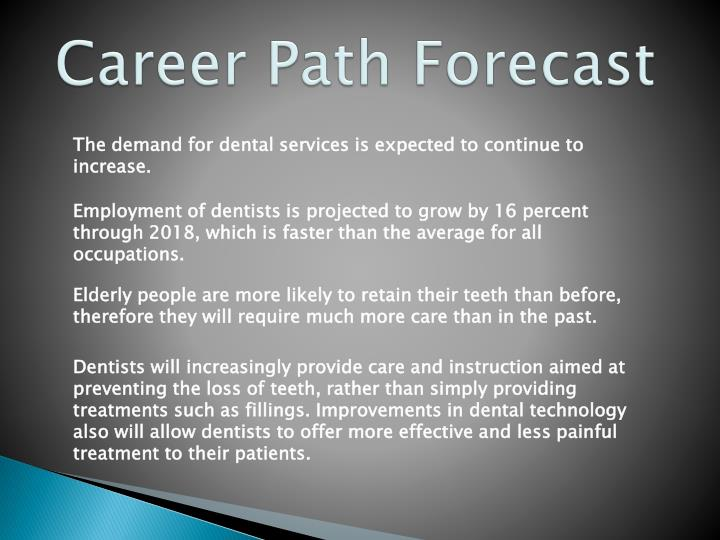 Career Path Forecast