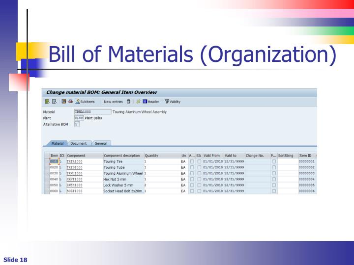Bill of Materials (Organization)