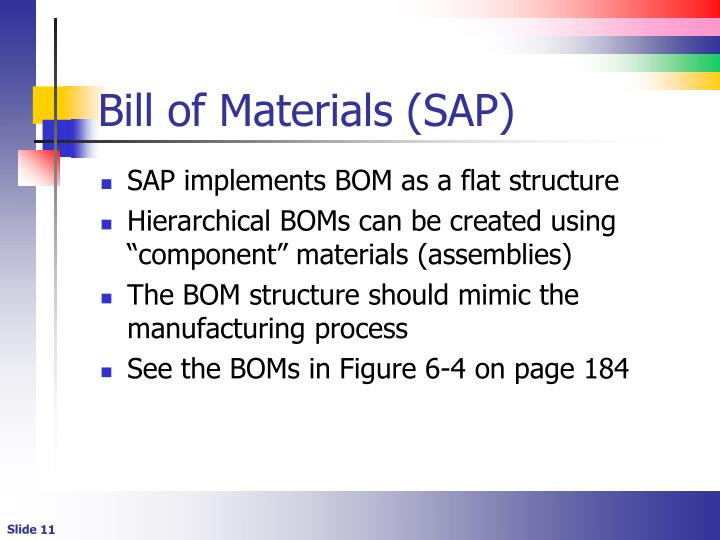 Bill of Materials (SAP)