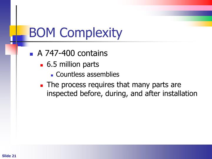 BOM Complexity