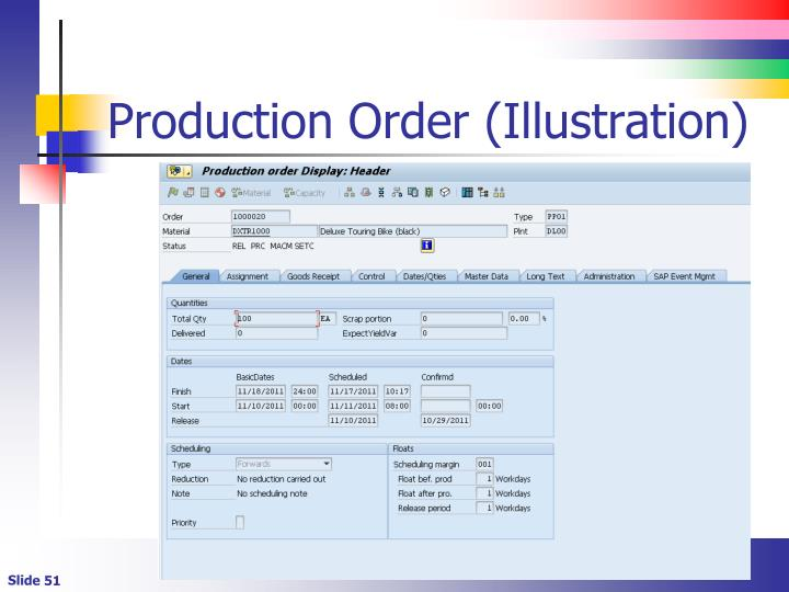 Production Order (Illustration)