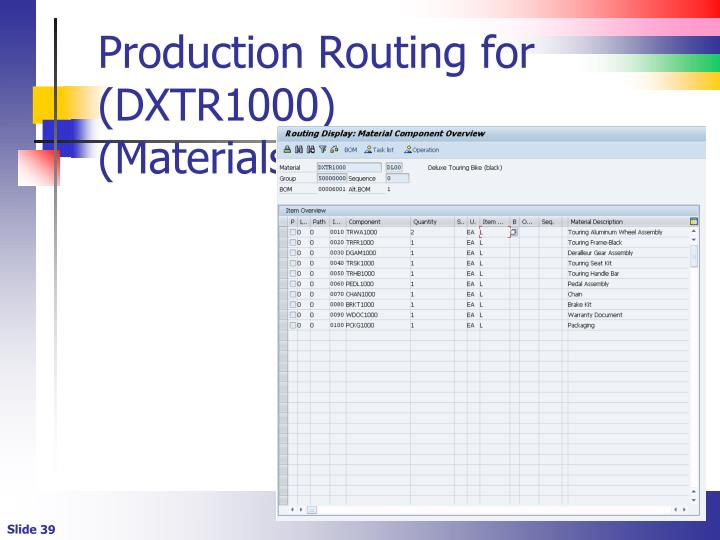 Production Routing for (DXTR1000)