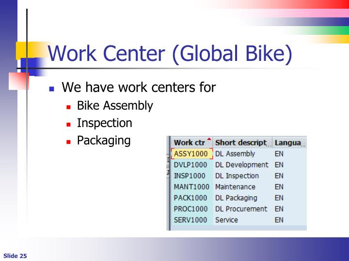 Work Center (Global Bike)