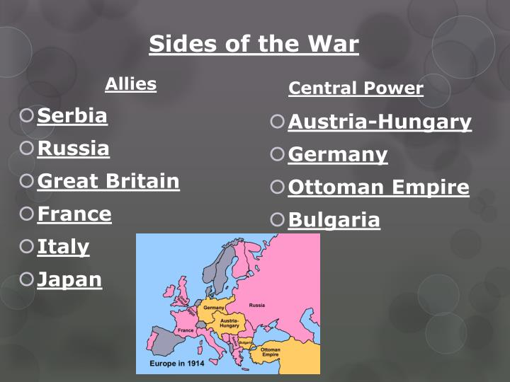 Sides of the War
