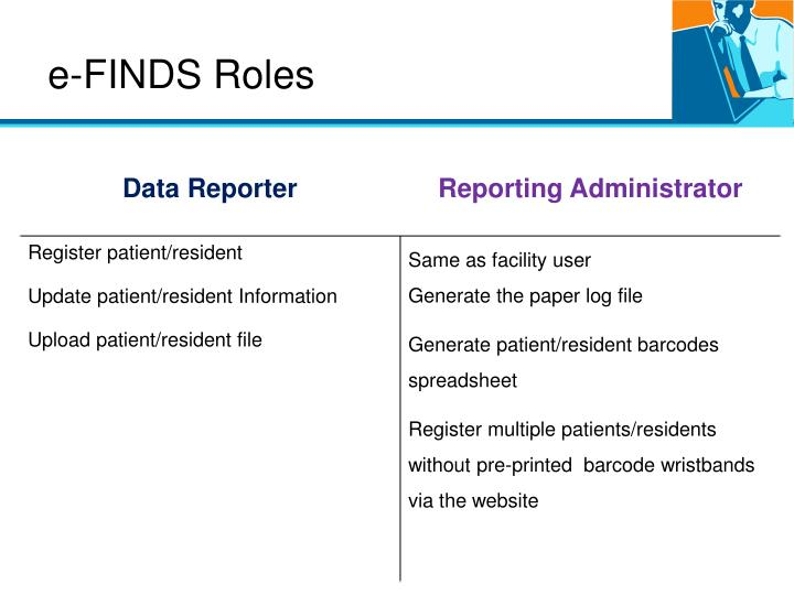 e-FINDS Roles