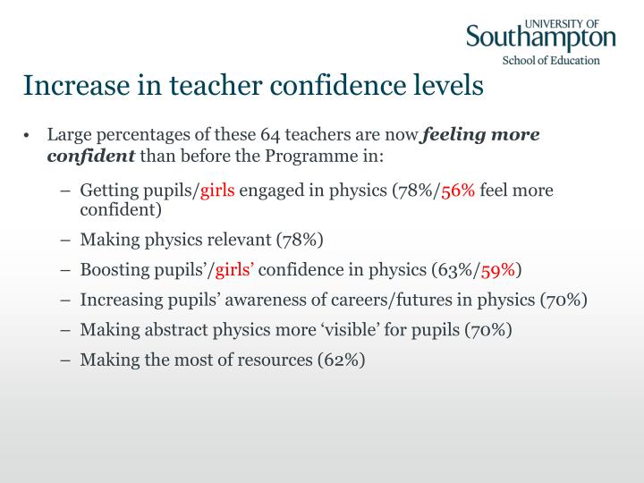 Increase in teacher confidence levels