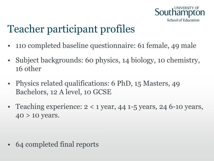 Teacher participant profiles