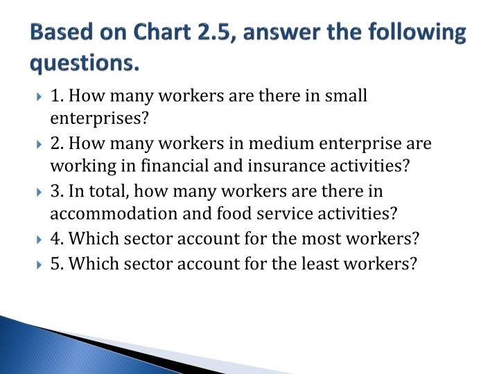 Based on Chart 2.5, answer the following questions.