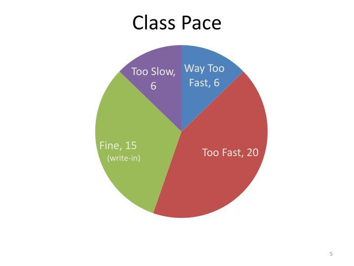 Class Pace