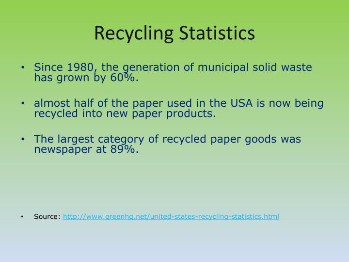 Recycling Statistics