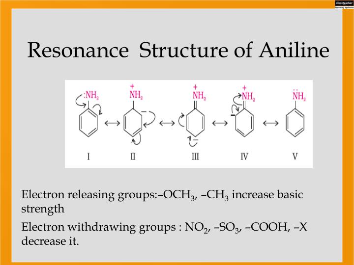 Resonance  Structure of Aniline