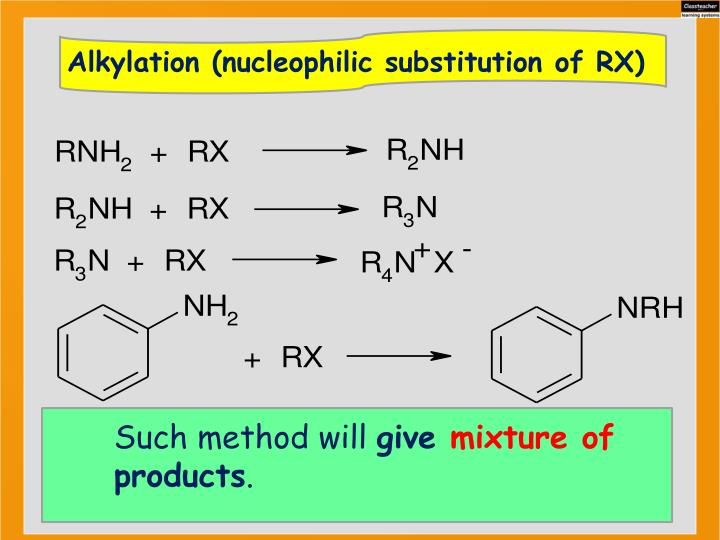 Alkylation (nucleophilic substitution of RX)