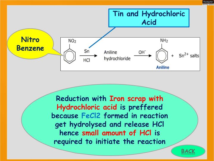 Tin and Hydrochloric Acid