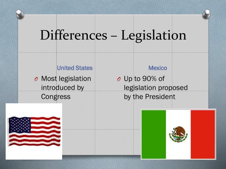 Differences – Legislation