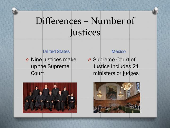 Differences – Number of Justices