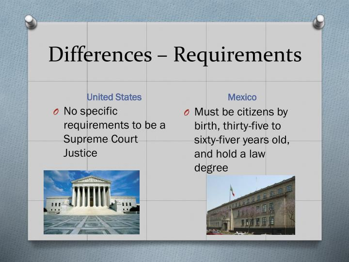 Differences – Requirements