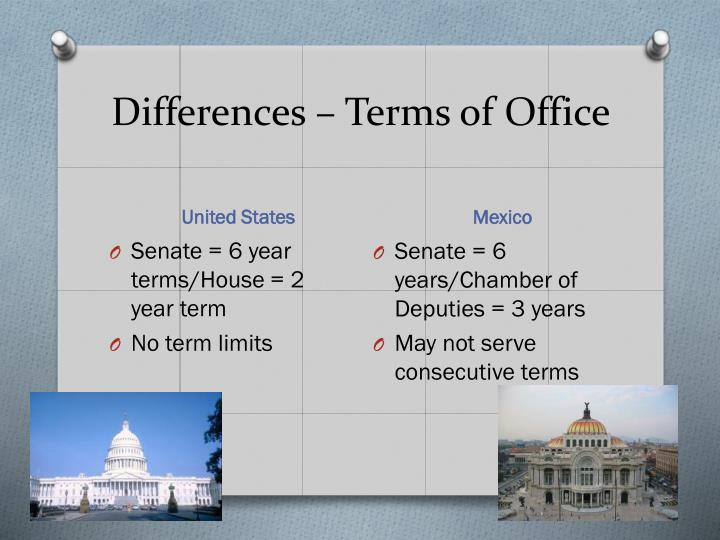 Differences – Terms of Office