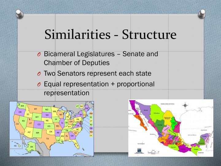Similarities - Structure