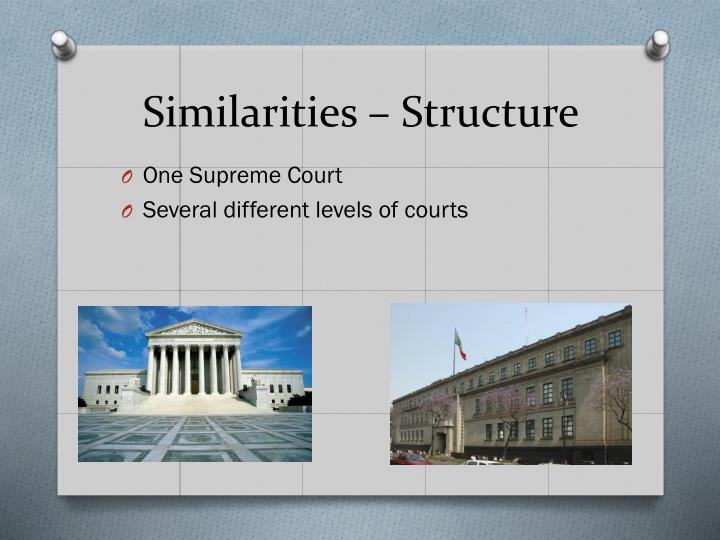 Similarities – Structure