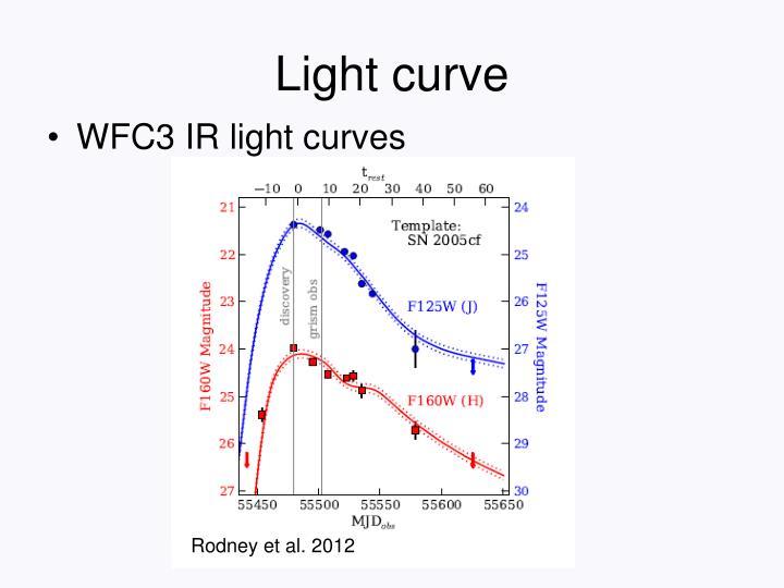 Light curve