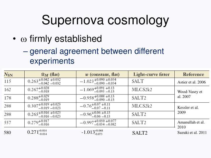 Supernova cosmology