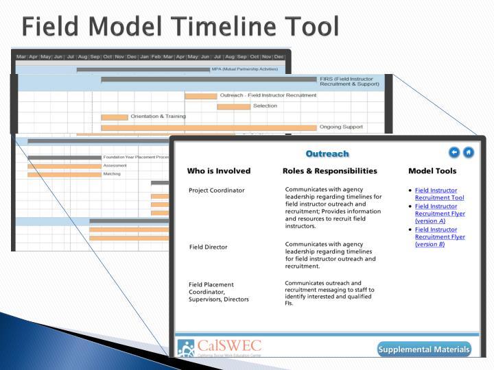 Field Model Timeline Tool