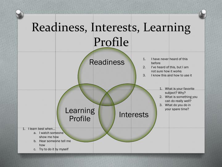 Readiness, Interests, Learning Profile