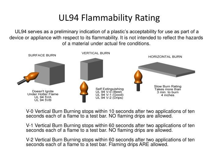 UL94 serves as a preliminary indication of a plastic's acceptability for use as part of a device or appliance with respect to its flammability. It is not intended to reflect the hazards of a material under actual fire conditions.